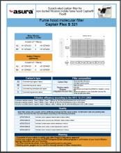 Captair Flex S 321 GF4 Spec