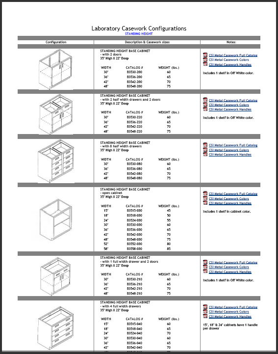 Laboratory Casework Configurations
