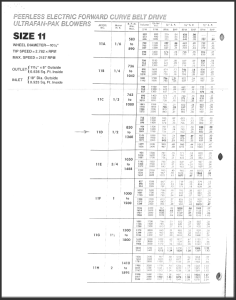 Blowers 11 Size Information