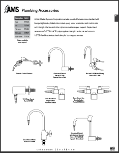Catalog pages Plumbing Accessories