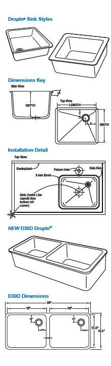 Durcon_dropin_sinks