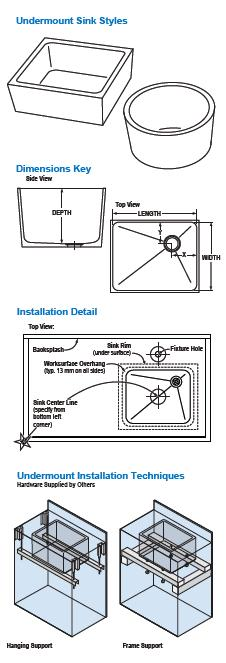 Durcon_undermount_sinks